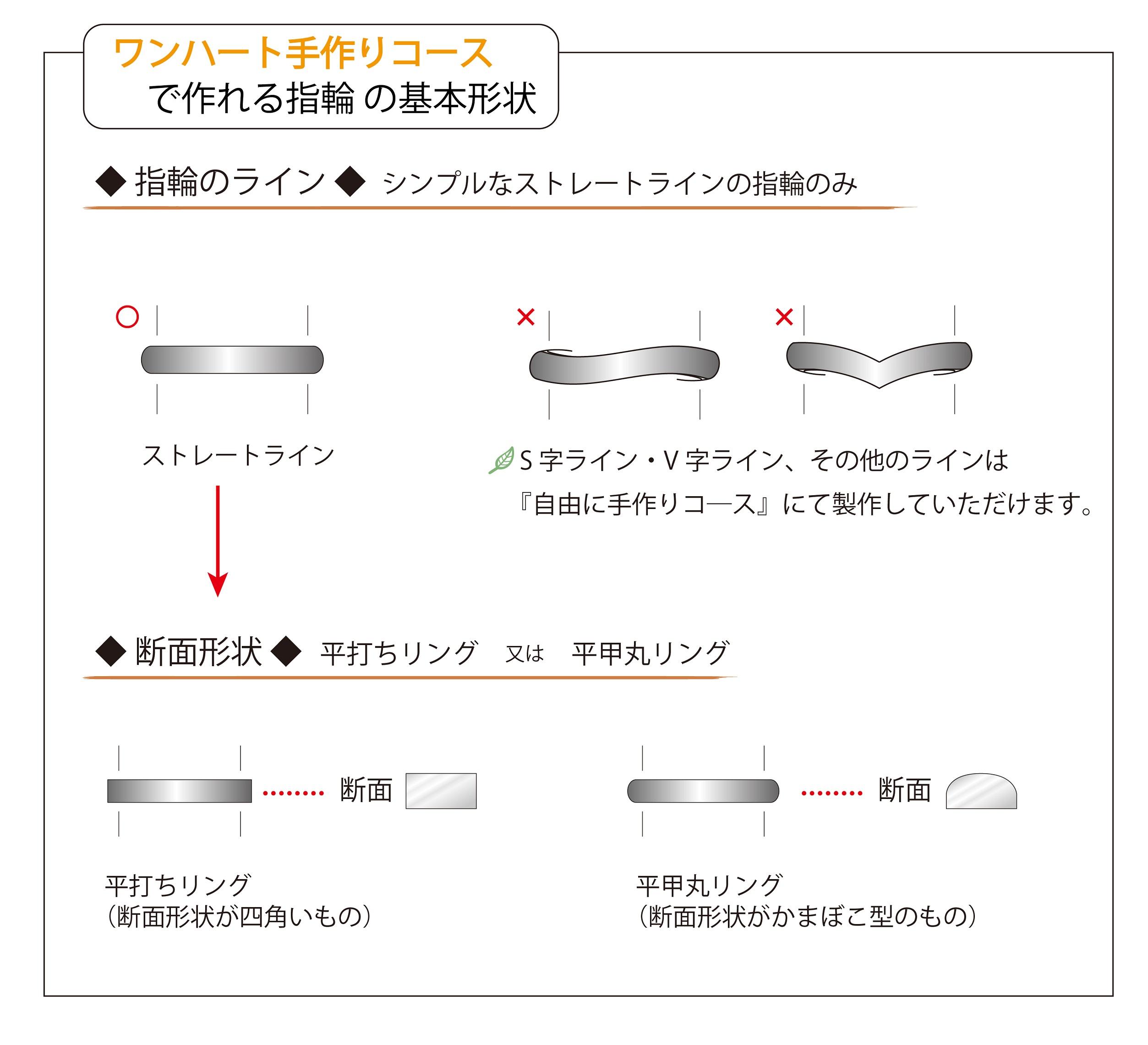 ワンハート手作りコースの作れる指輪画像01 小