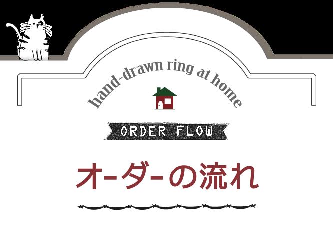 orderflow01