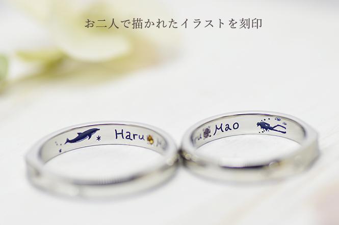 結婚指輪の内側におふたりで描かれたイラストを刻印